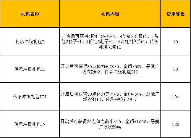 """9月13日:""""辉月&传承""""节日盛典正式开启"""
