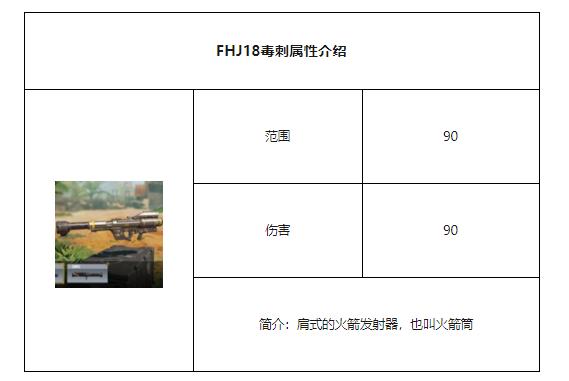使命召唤手游FHJ18介绍